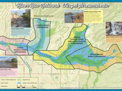 River Run Network Target Streamsheds